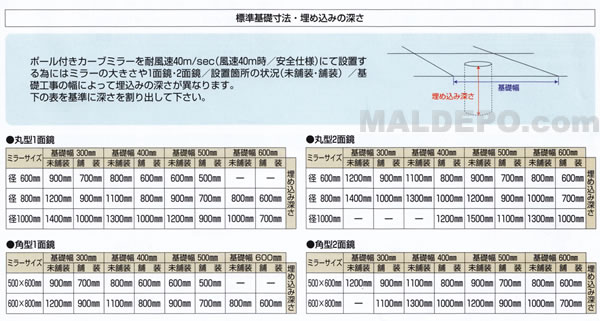 日本緑十字社 ポール付カーブミラー(丸型2面鏡) ステンレス製ミラー(注意標識サイズ)600×180mm