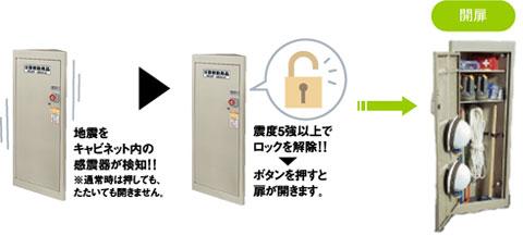 【コクヨ】レスキューキャビネット(地震感知タイプ)【防災の達人】 DRK-VRC10