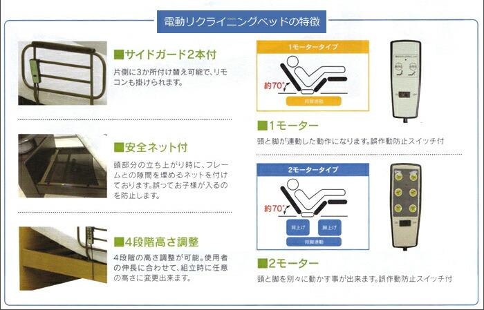 電動リクライニングベッド 1モータータイプ(マットレス付き)