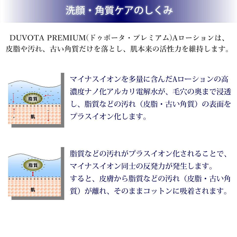 洗顔、角質ケアの仕組み