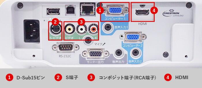プロジェクターの接続端子