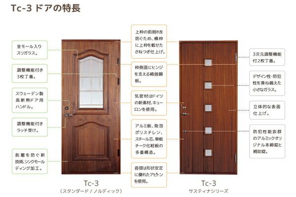 木製断熱玄関ドアの特長