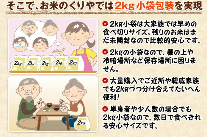 2kg小袋は大家族では早めの食べきりサイズ。残りのお米はまだ未開封なので比較的安心です。
