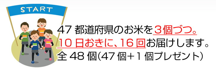 47都道府県のお米を3個ずつ。10日おきに16回お届けします。