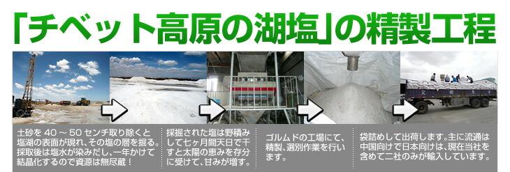 「チベット高原の湖塩」の精製工程