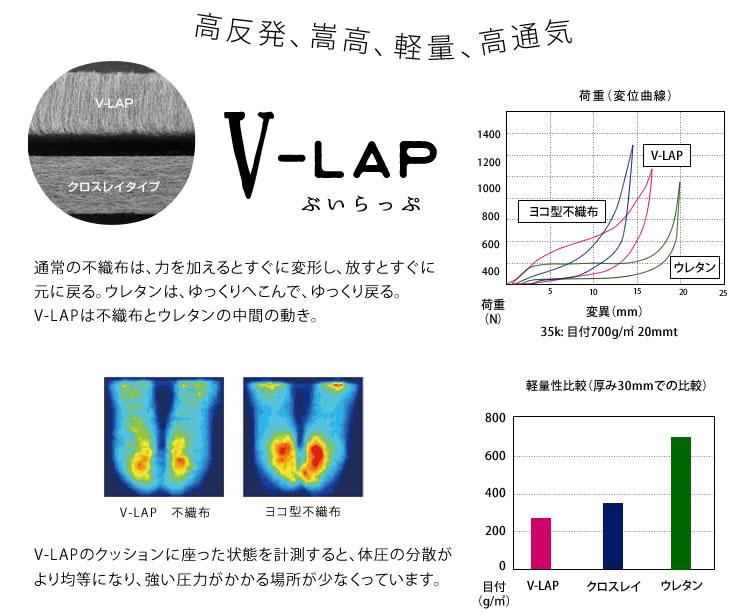 V-LAP