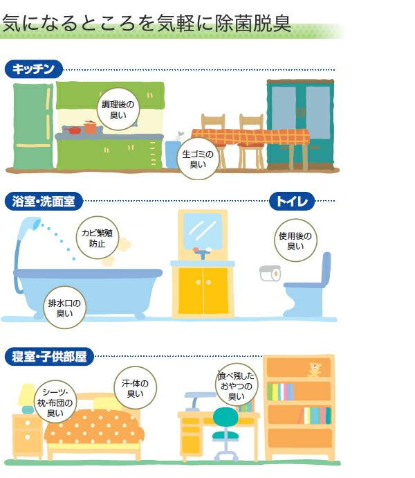 キッチン、浴室、トイレ、寝室、子供部屋