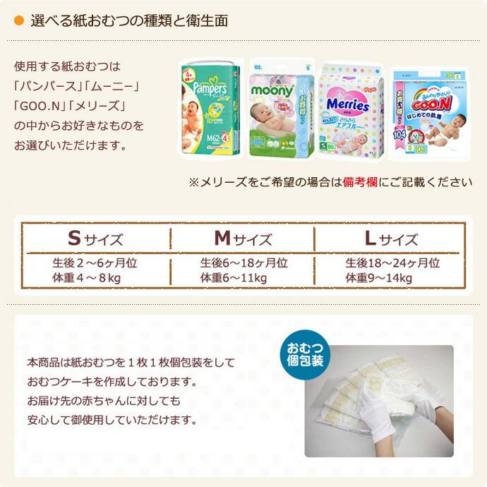 商品・発送について 使用するおむつの種類と衛生面 個別包装について