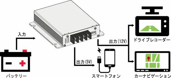 接続図 メインバッテリーと