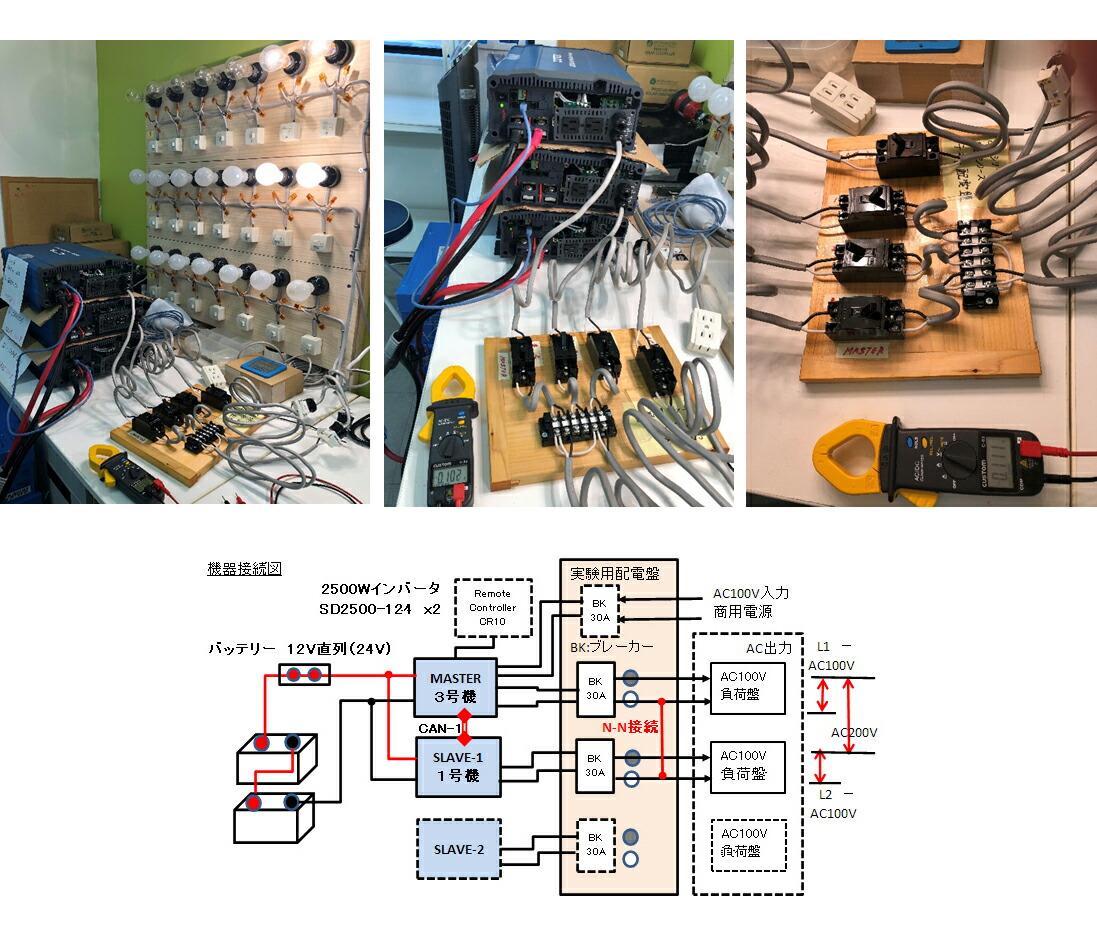 コーテックSD2500単相3線式の連携運転