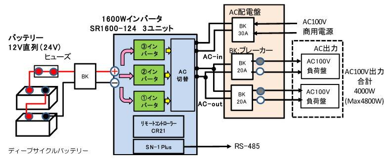 コーテックsr1600接続例