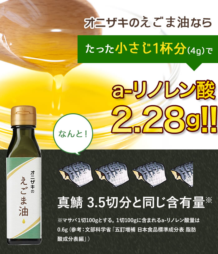 オニザキのえごま油ならたった小さじ1杯分(4g)でa-リノレン酸2.28g!!