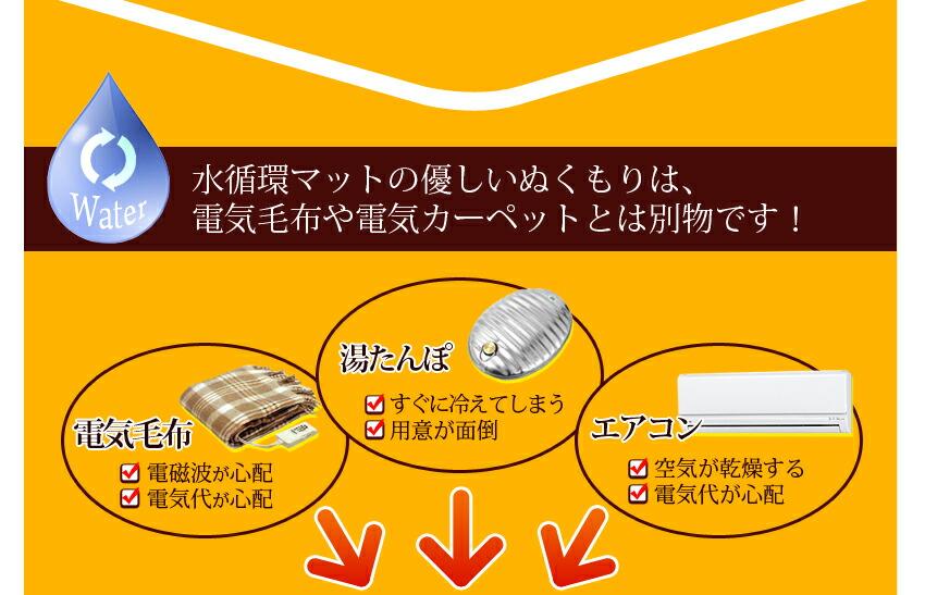 電気毛布や電気カーペットとは別物