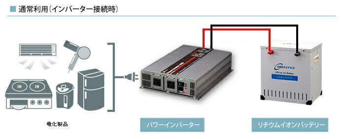 通常利用接続時イメージ