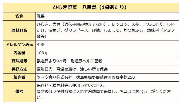 ひじき野菜成分表