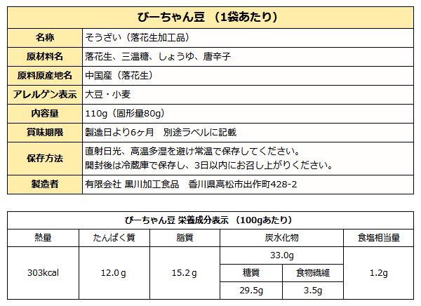 ぴーちゃん豆成分表