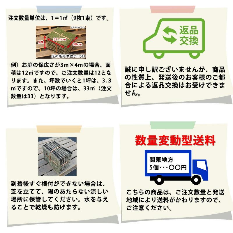 商品到着後の返品・交換と時間指定について