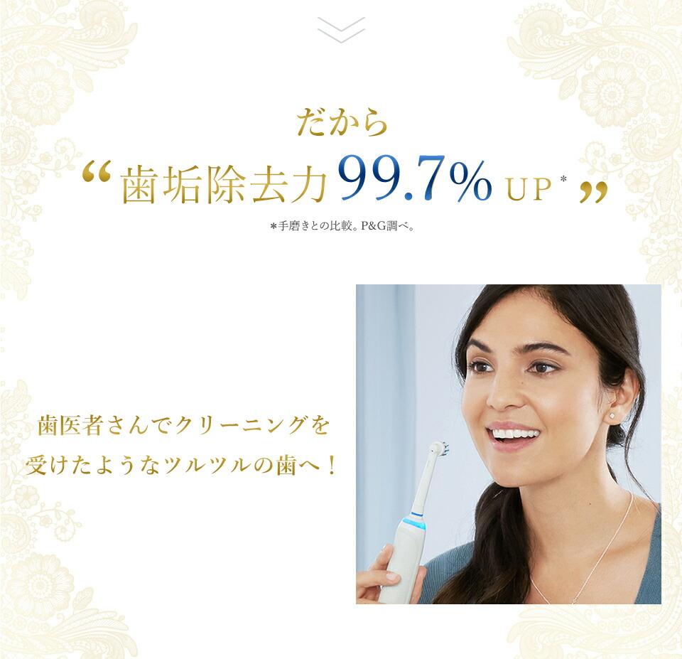 だから歯垢除去力99.7%