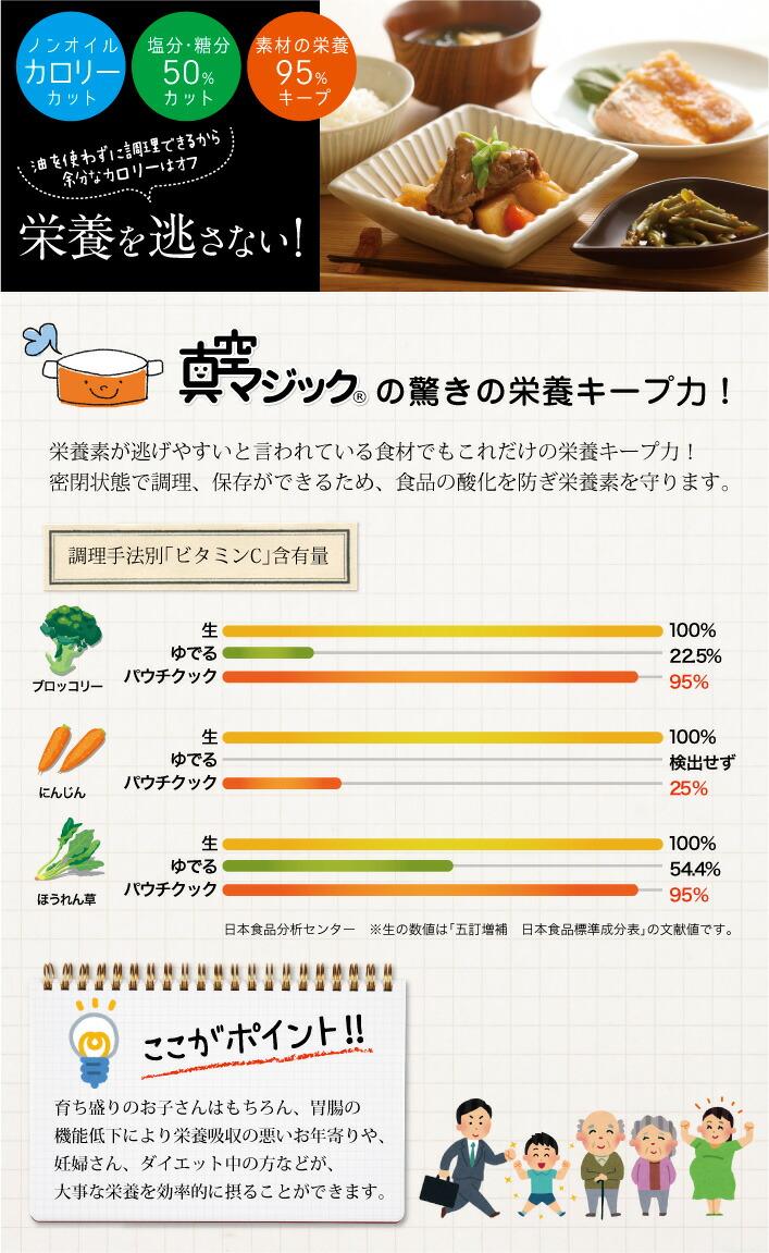栄養キープ