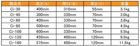 携帯・壁掛兼用型キーボックス サイズ表