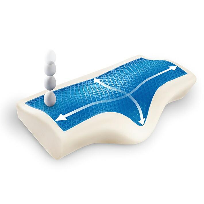 ジェル枕 低反発 ゲル 2層構造 枕 いびき 肩こり 首こり ストレートネック 横向き 対策 プレミアムゲル枕 カバー付き