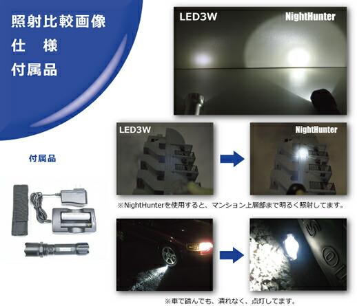 ※NightHunterを使用すると、マンション上層部まで明るく照射しています。 ※車で踏んでも、潰れなく、点灯しています。