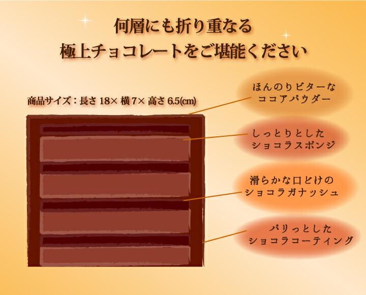 何層にも重なるチョコレート