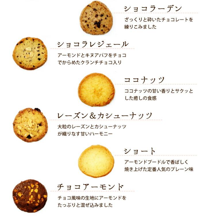 クッキーの種類はこちらです