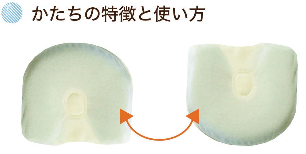 形の特徴と使い方