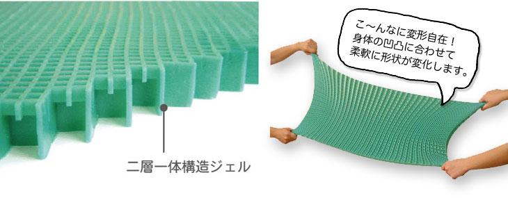 二層一体構造ジェルのジェルトロン。こ〜んなに変形自在!身体の凹凸に合わせて柔軟に形状が変化します。