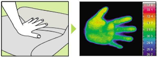 メタルモグピロー温度測定