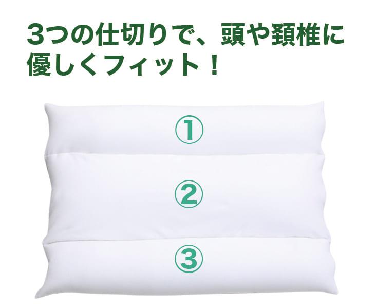 王様の夢枕 形状