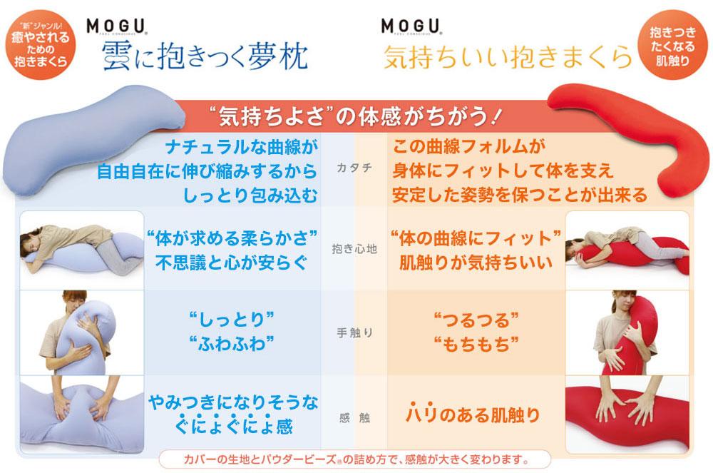 MOGU(モグ) 雲に抱きつく夢枕 画像9
