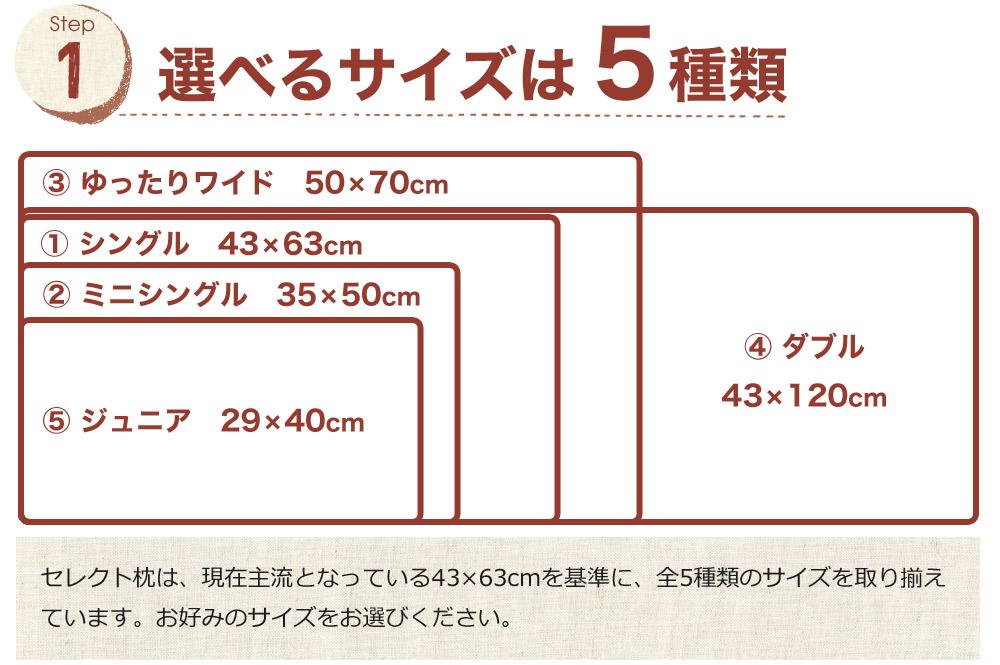 ステップ1.選べるサイズは5種類