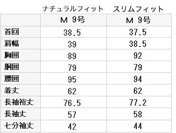 ナチュラルフィット/スリムフィットの9号のサイズ比較表