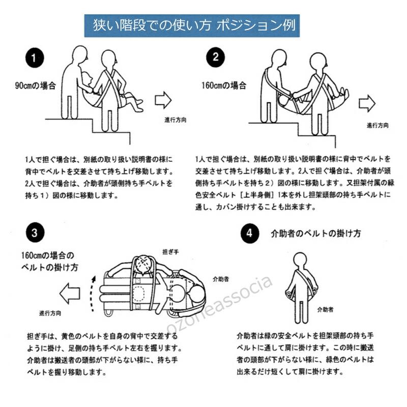 布担架ベルカの補足説明 狭い階段での利用方法