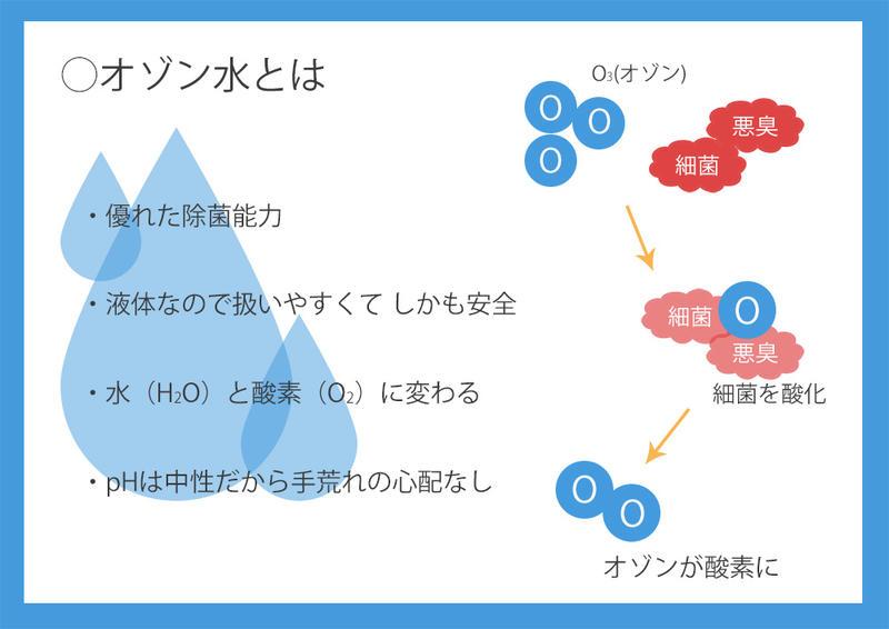 デオシャワー DeoShower オゾン水 犬猫 オゾン水生成器 安全性