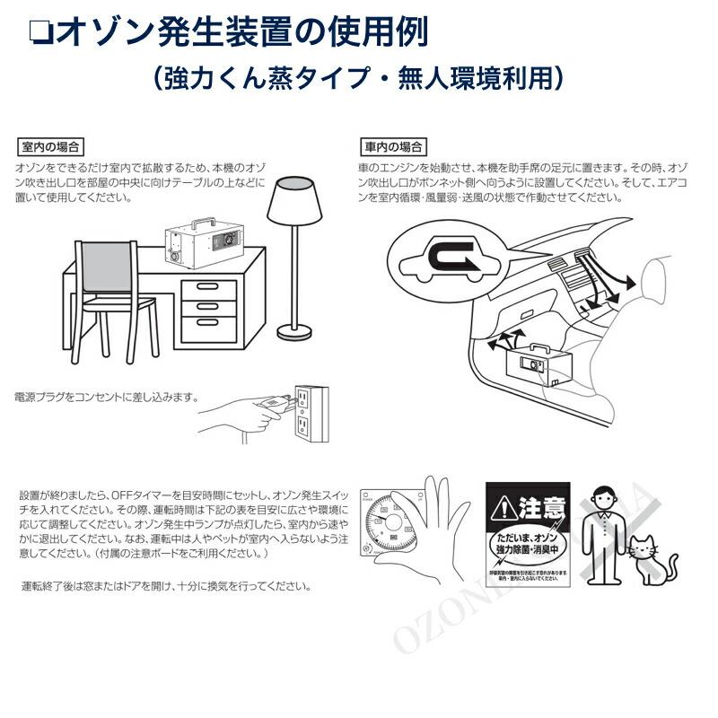 剛腕300 GWN-300CT オゾン脱臭器 メンテナンス 危険性と安全性