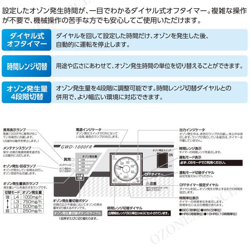 オゾン脱臭装置 剛腕1000FR GWD-1000FR