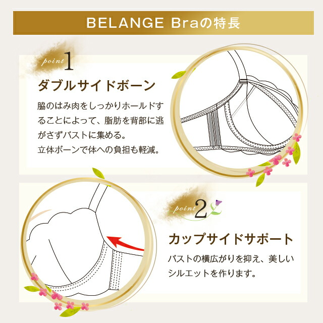BELANGEBraベランジェブラの特長point1ダブルサイドボーン、2カップサイドサポート