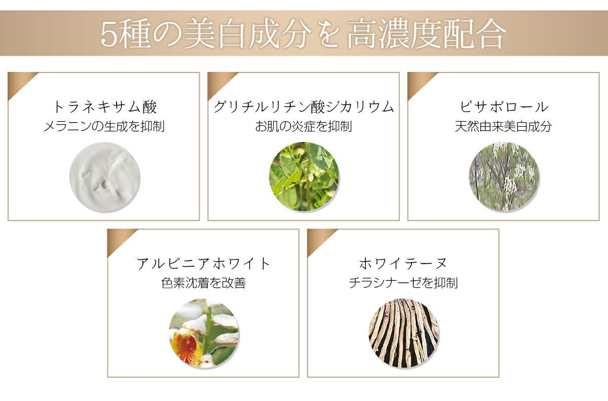 お肌を保湿&保護 乾燥と刺激対策