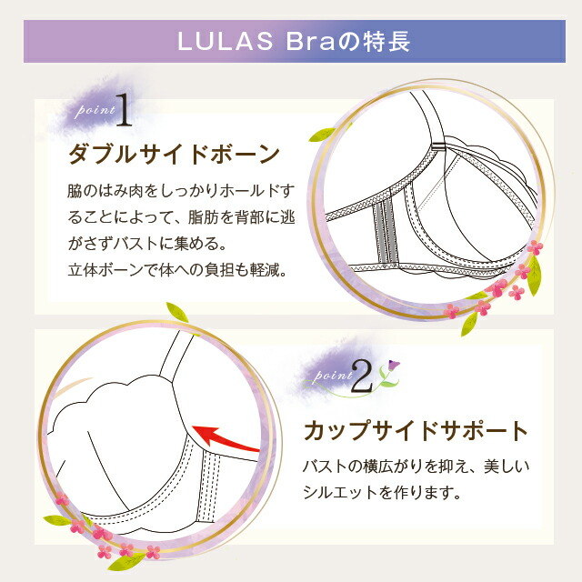 Belletia PARIS ベルティアパリ LULAS Bra ルーラス ブラの特長point1ダブルサイドボーン、point2カップサイドサポート