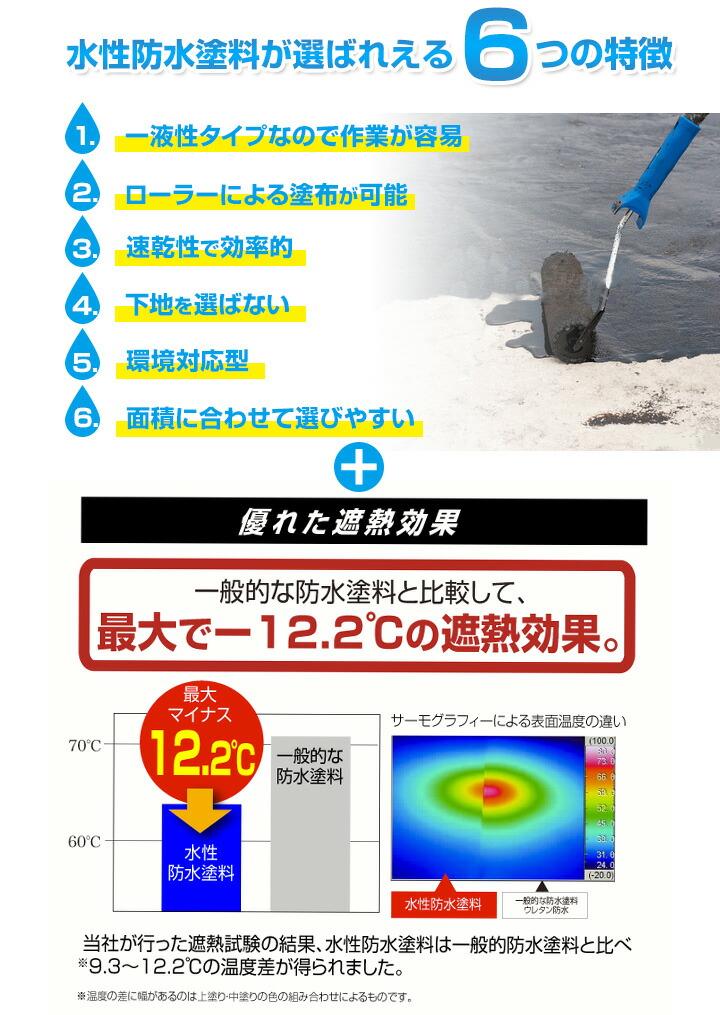 水性防水塗料とは2