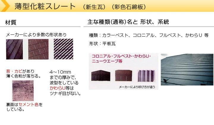 薄型化粧スレート(新生瓦)(彩色石綿板)