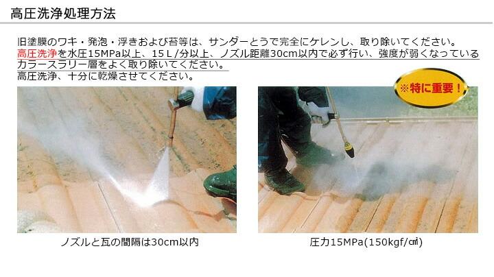 高圧洗浄処理方法