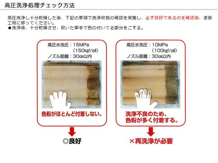 高圧洗浄処理チェック方法