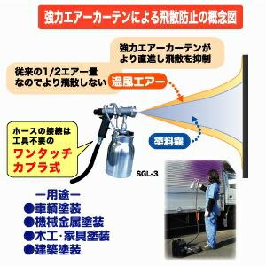 精和 温風低圧塗装機 クリーンボーイ  CB400E説明