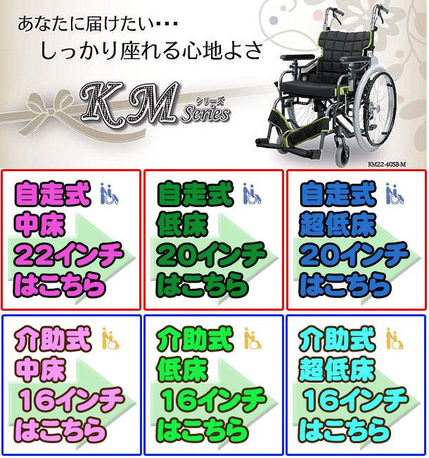 カワムラKMシリーズ