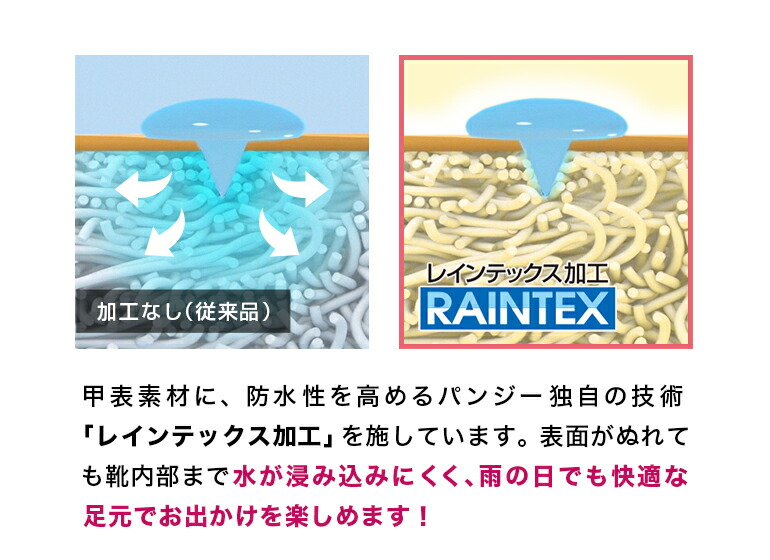 パンジー独自の優れた防水技術「レインテックス加工」