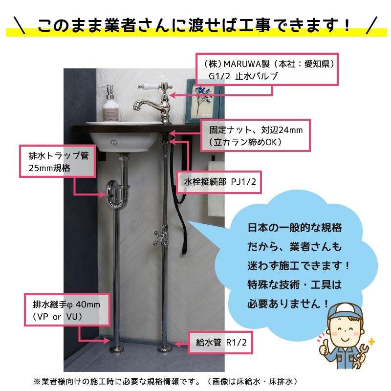 施工に関する規格情報